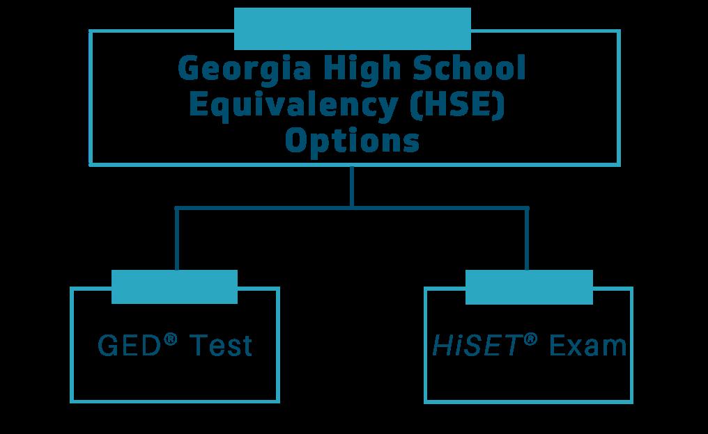 High School Equivalency (HSE) program